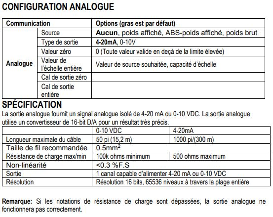 OHAUS 3424403 carte analogique relais.